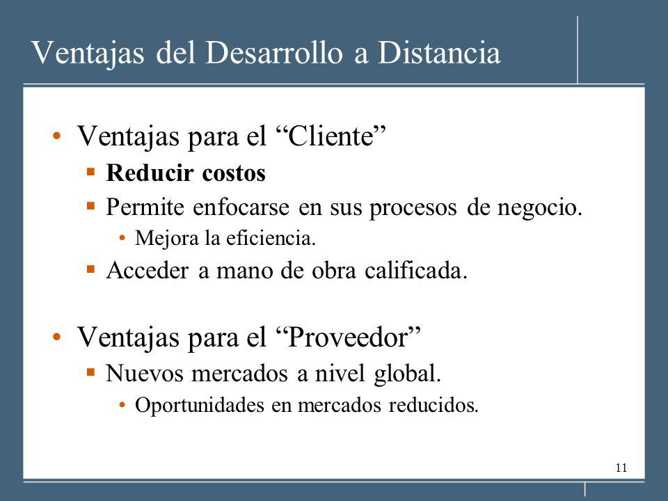 Ventajas del Desarrollo a Distancia