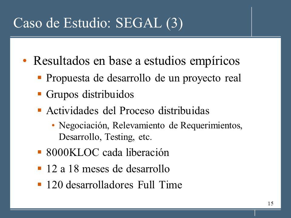 Caso de Estudio: SEGAL (3)