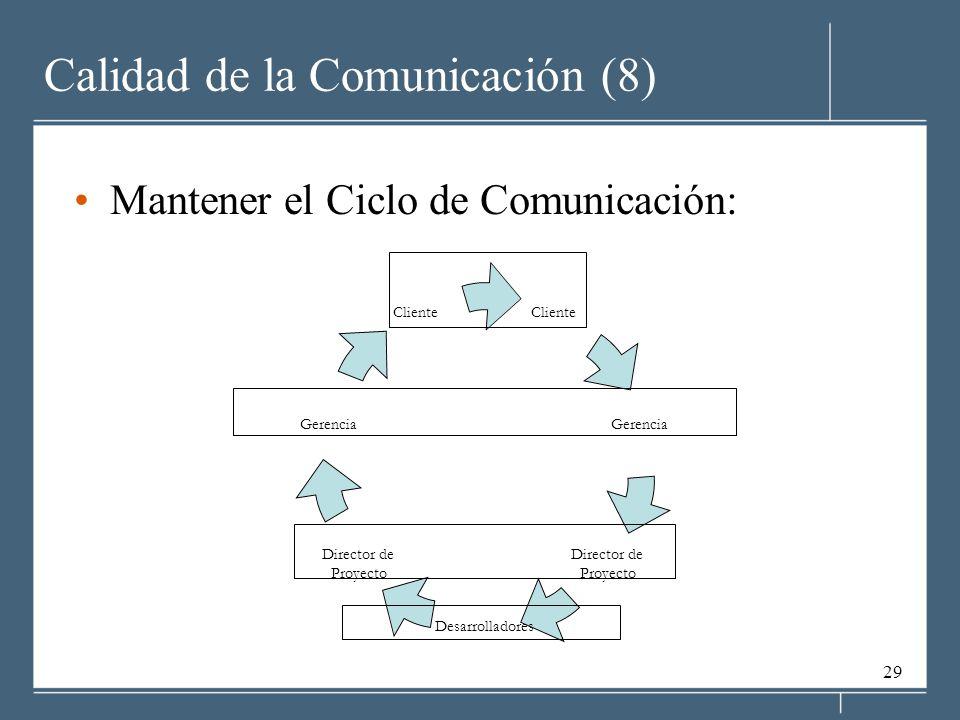 Calidad de la Comunicación (8)