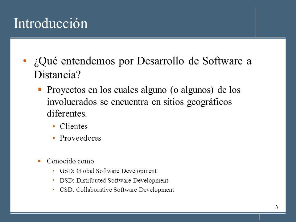 Introducción ¿Qué entendemos por Desarrollo de Software a Distancia