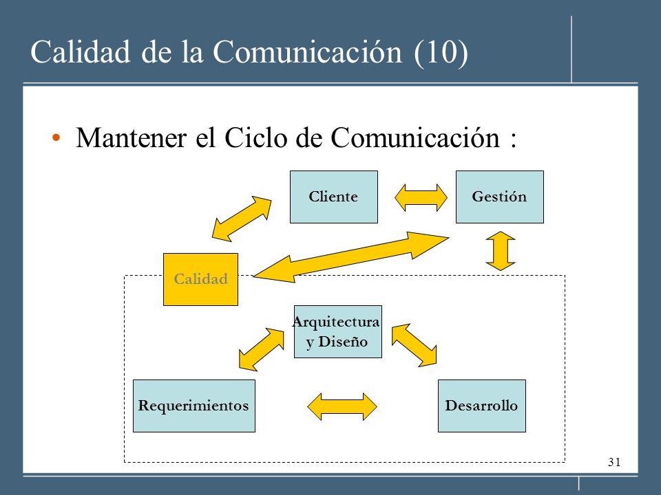 Calidad de la Comunicación (10)