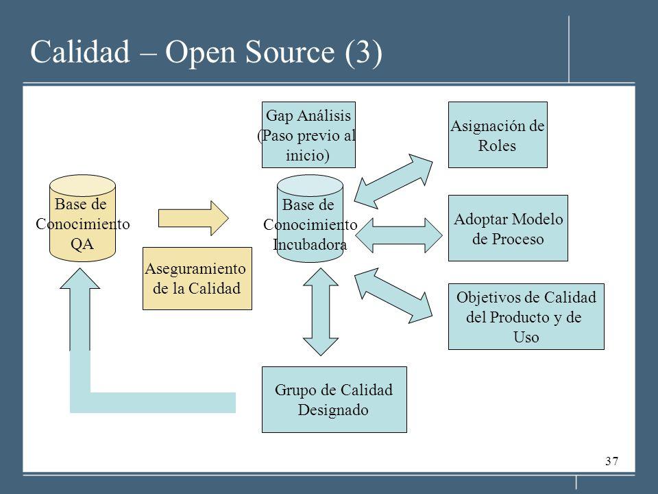 Calidad – Open Source (3)