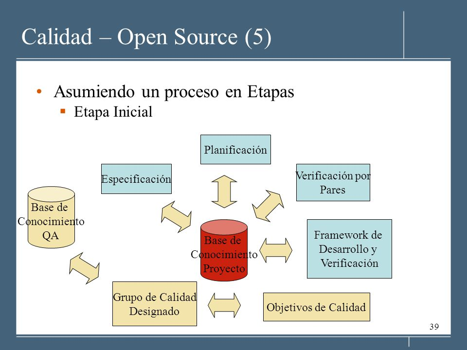 Calidad – Open Source (5)