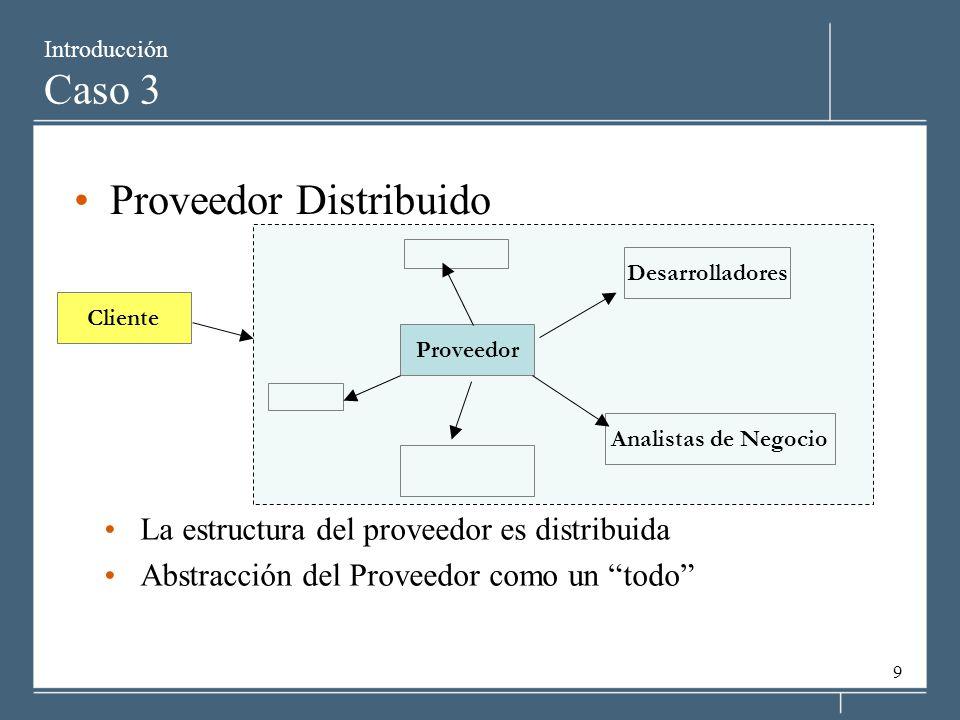 Proveedor Distribuido