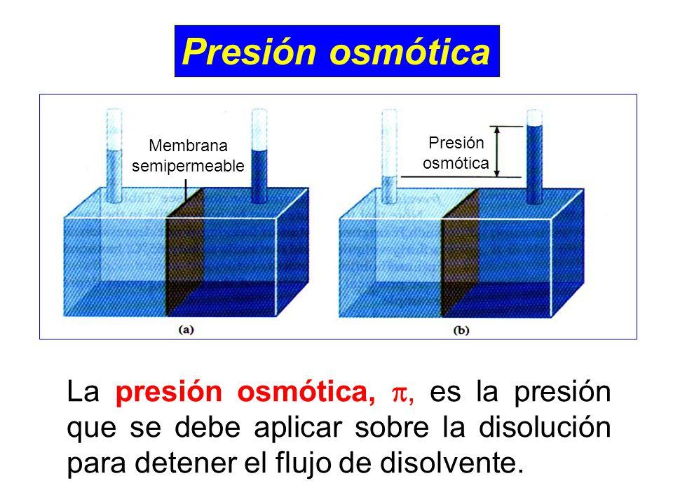 Presión osmótica Membrana. semipermeable. Presión. osmótica.