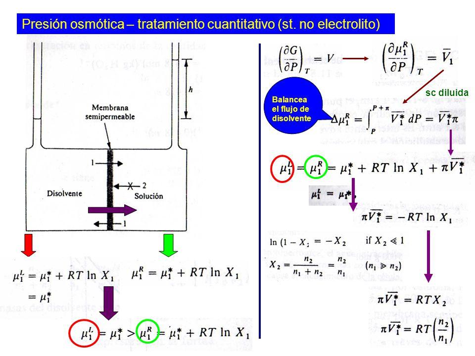 Presión osmótica – tratamiento cuantitativo (st. no electrolito)