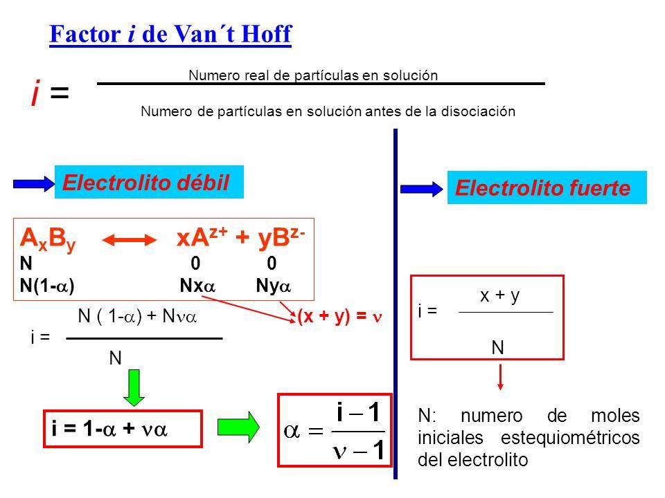 i = Factor i de Van´t Hoff AxBy xAz+ + yBz-