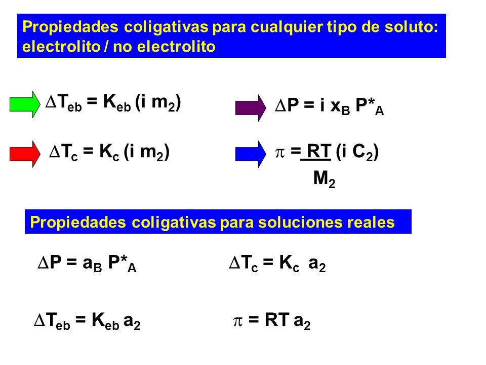 Teb = Keb (i m2) P = i xB P*A Tc = Kc (i m2) = RT (i C2) M2