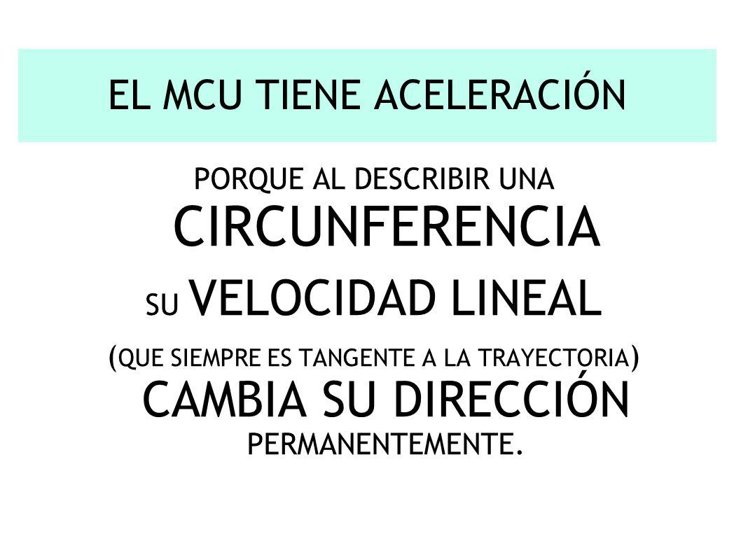 EL MCU TIENE ACELERACIÓN