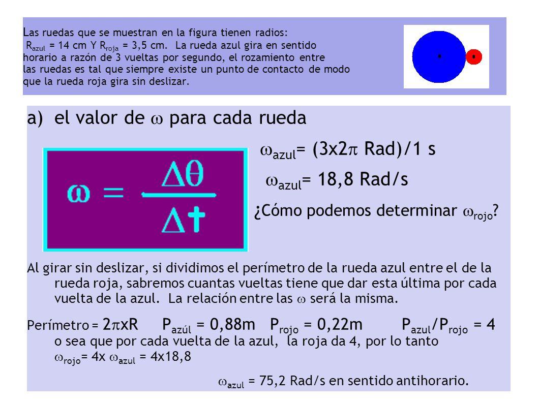 el valor de  para cada rueda azul= (3x2 Rad)/1 s azul= 18,8 Rad/s