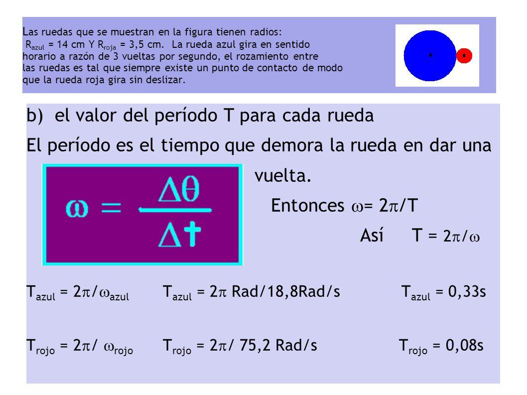 b) el valor del período T para cada rueda