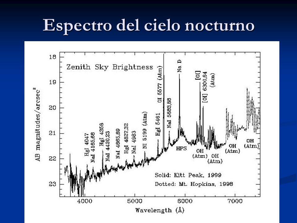 Espectro del cielo nocturno