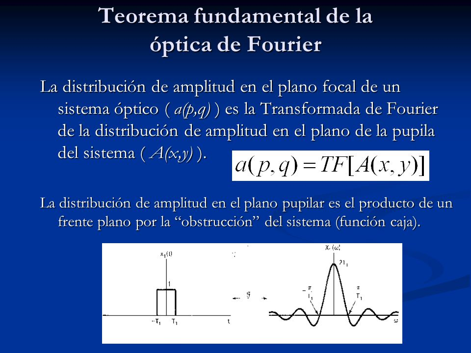 Teorema fundamental de la óptica de Fourier