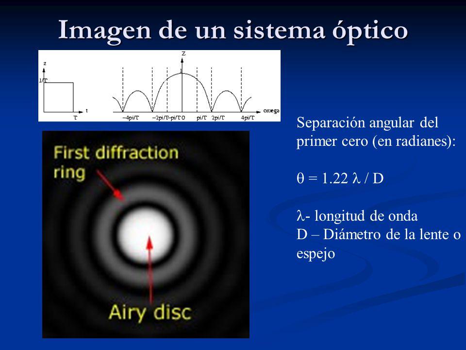 Imagen de un sistema óptico