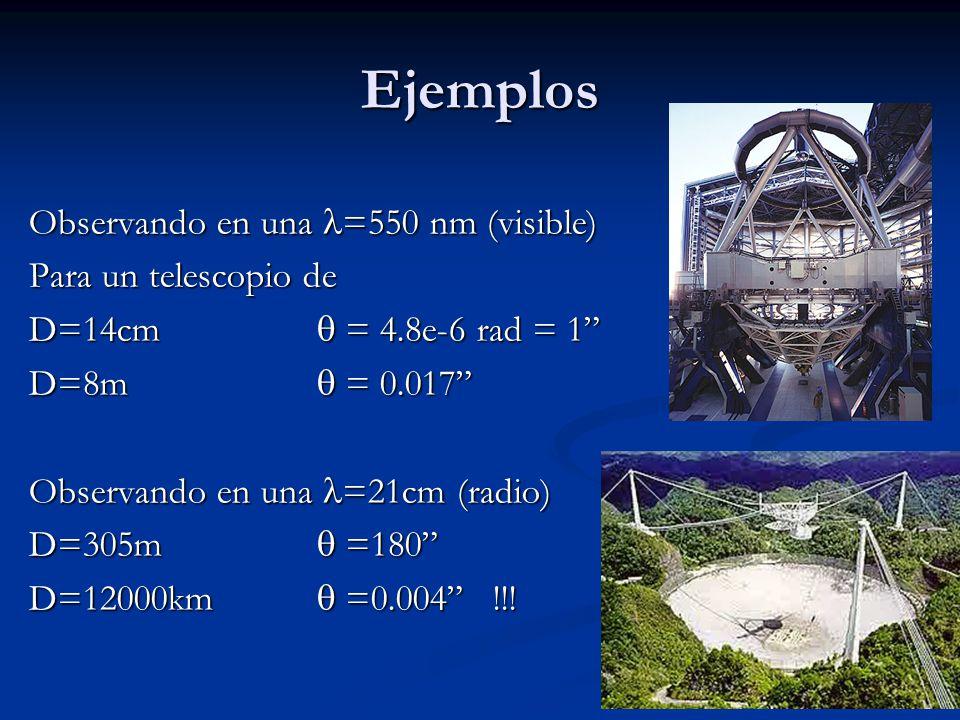 Ejemplos Observando en una =550 nm (visible) Para un telescopio de