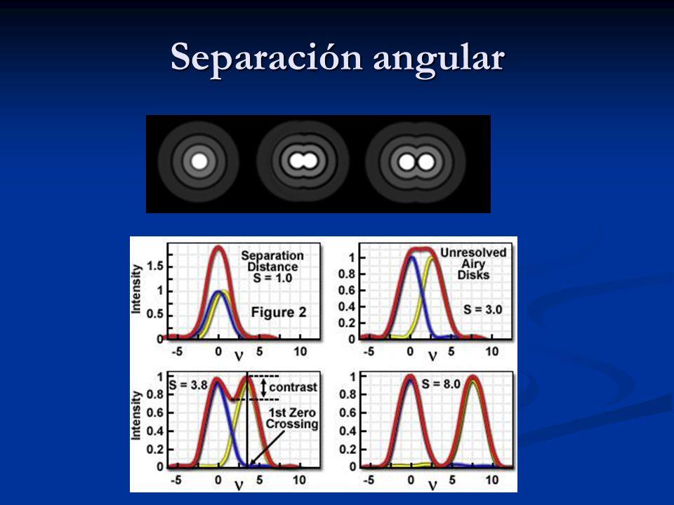 Separación angular