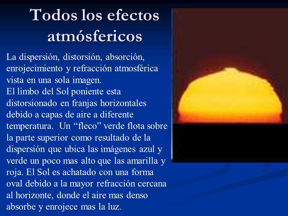 Todos los efectos atmósfericos
