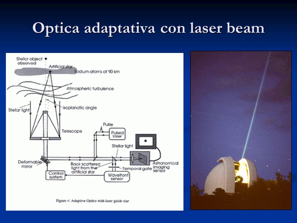 Optica adaptativa con laser beam