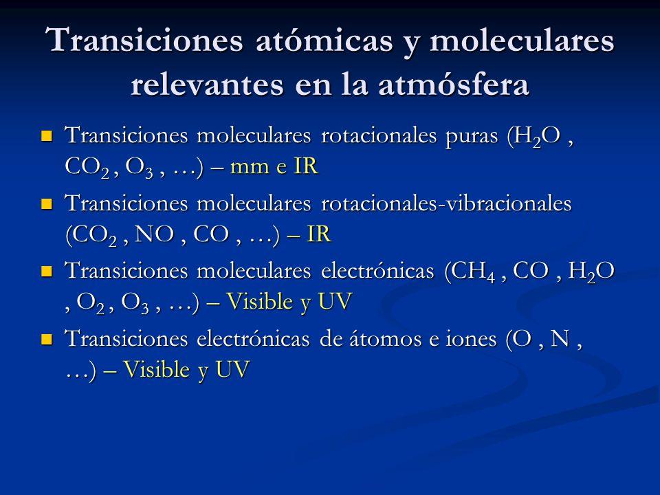 Transiciones atómicas y moleculares relevantes en la atmósfera