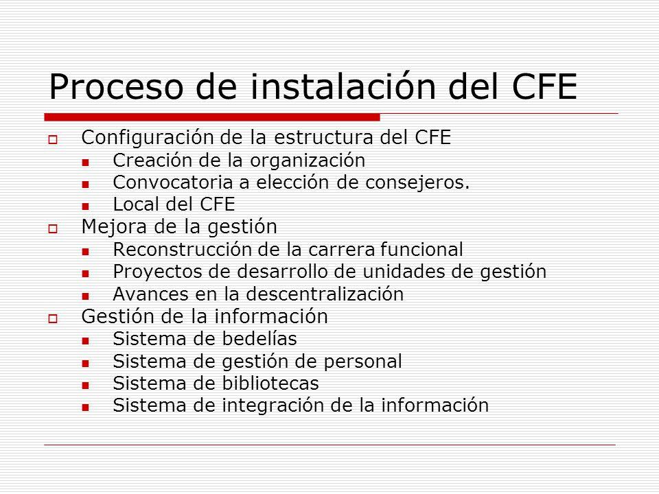 Proceso de instalación del CFE