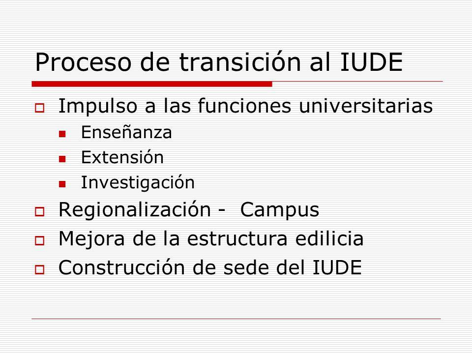 Proceso de transición al IUDE