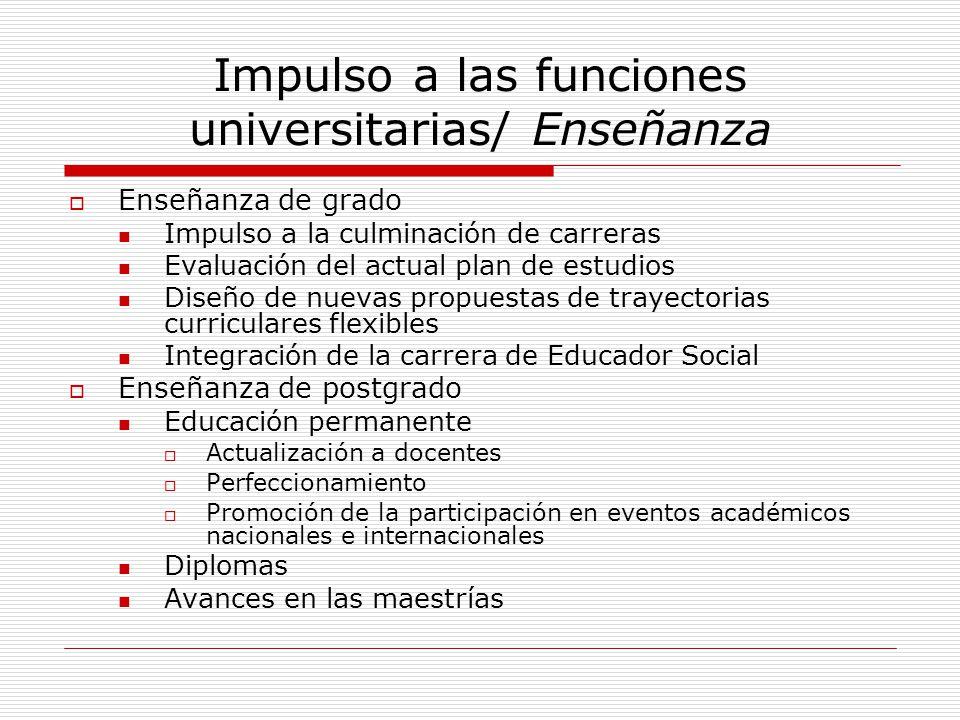 Impulso a las funciones universitarias/ Enseñanza