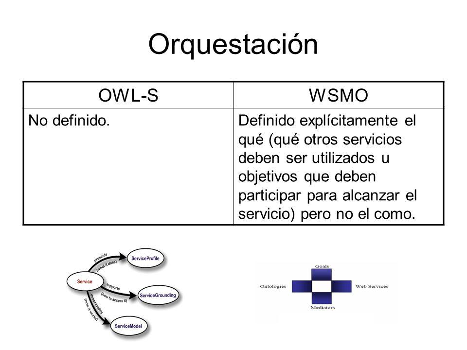 Orquestación OWL-S WSMO No definido.