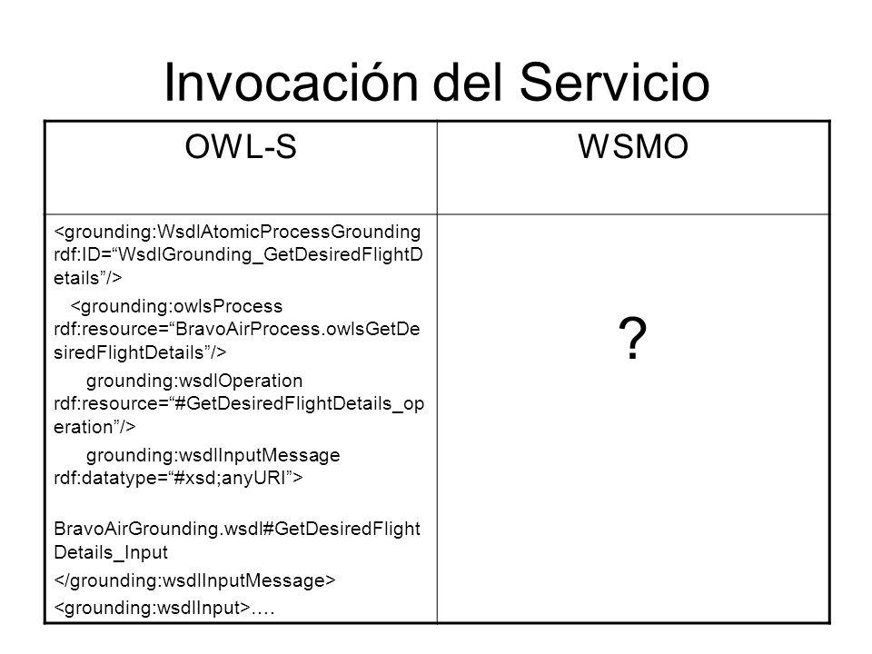 Invocación del Servicio