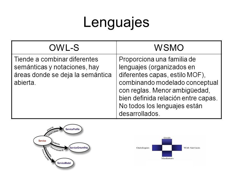Lenguajes OWL-S. WSMO. Tiende a combinar diferentes semánticas y notaciones, hay áreas donde se deja la semántica abierta.