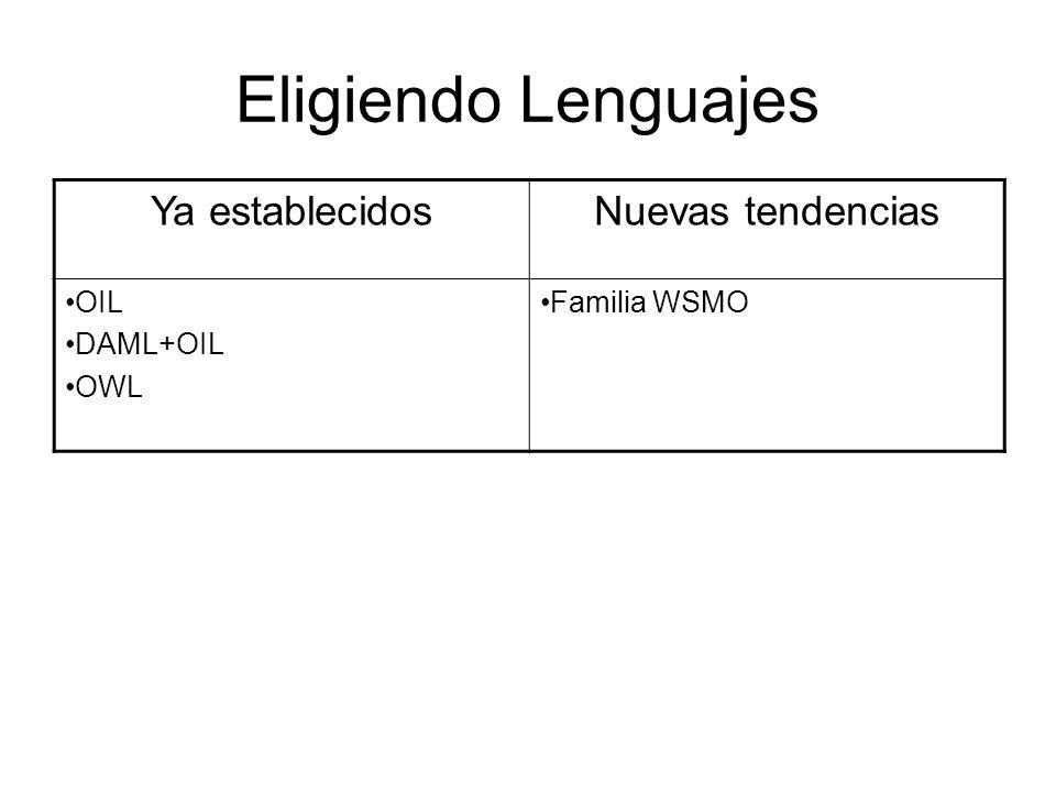 Eligiendo Lenguajes Ya establecidos Nuevas tendencias OIL DAML+OIL OWL