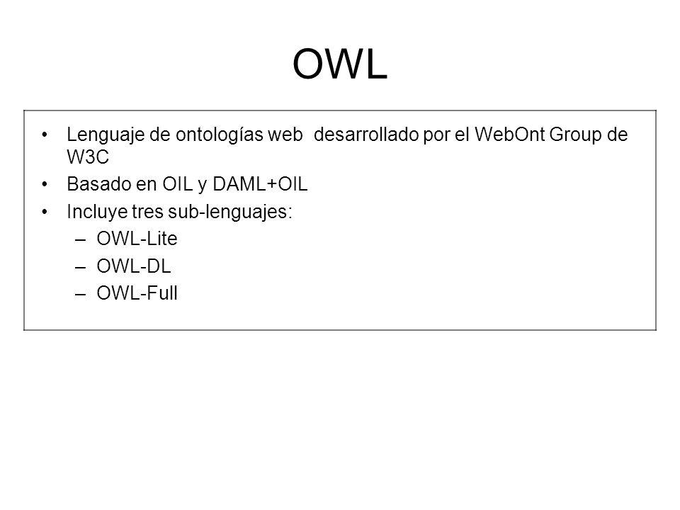 OWL Lenguaje de ontologías web desarrollado por el WebOnt Group de W3C