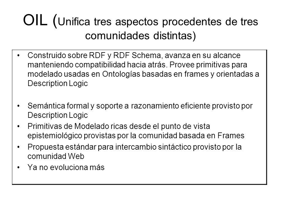 OIL (Unifica tres aspectos procedentes de tres comunidades distintas)