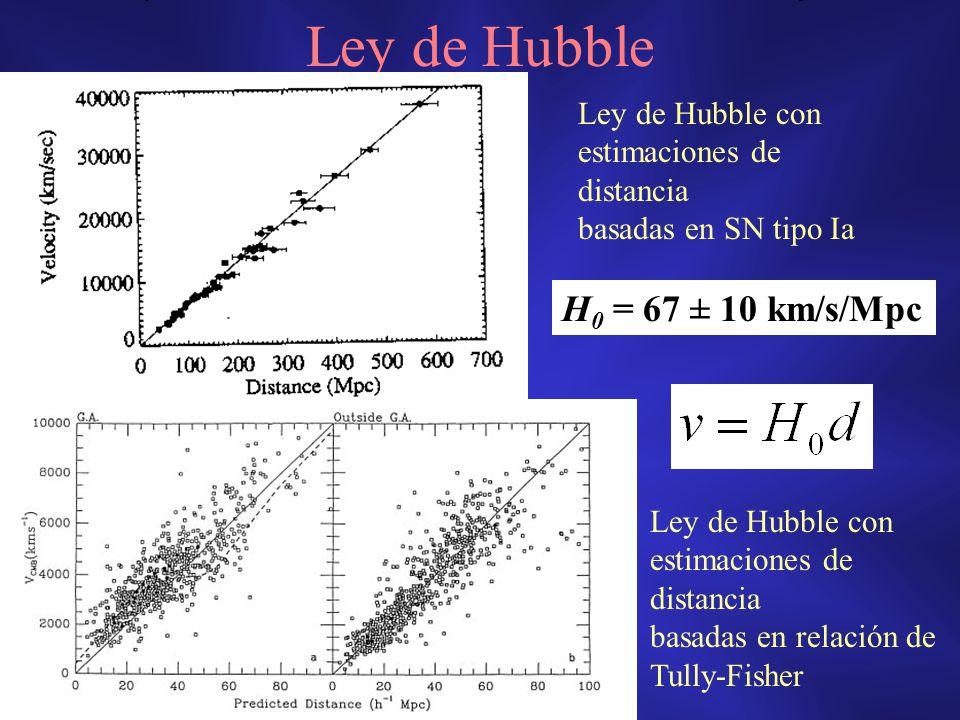 Ley de Hubble H0 = 67 ± 10 km/s/Mpc