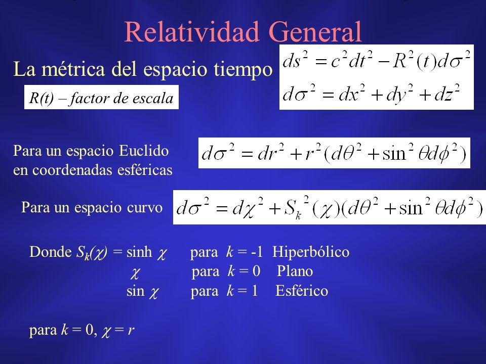 Relatividad General La métrica del espacio tiempo
