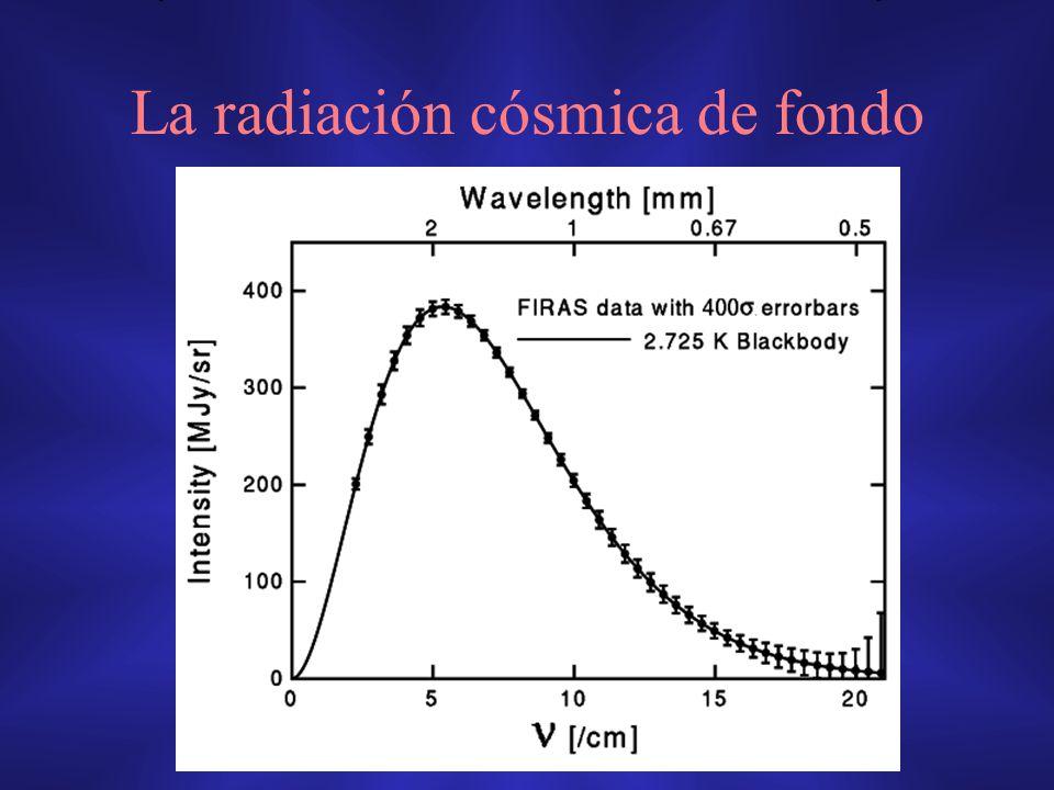La radiación cósmica de fondo