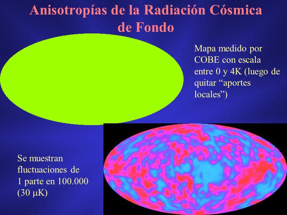 Anisotropías de la Radiación Cósmica de Fondo