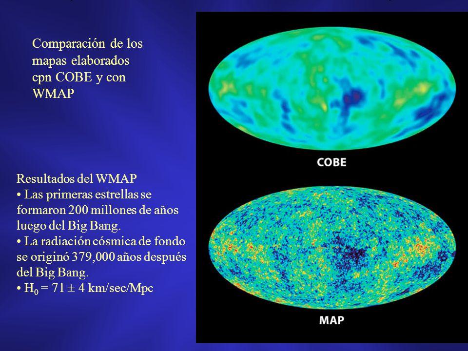 Comparación de los mapas elaborados cpn COBE y con WMAP