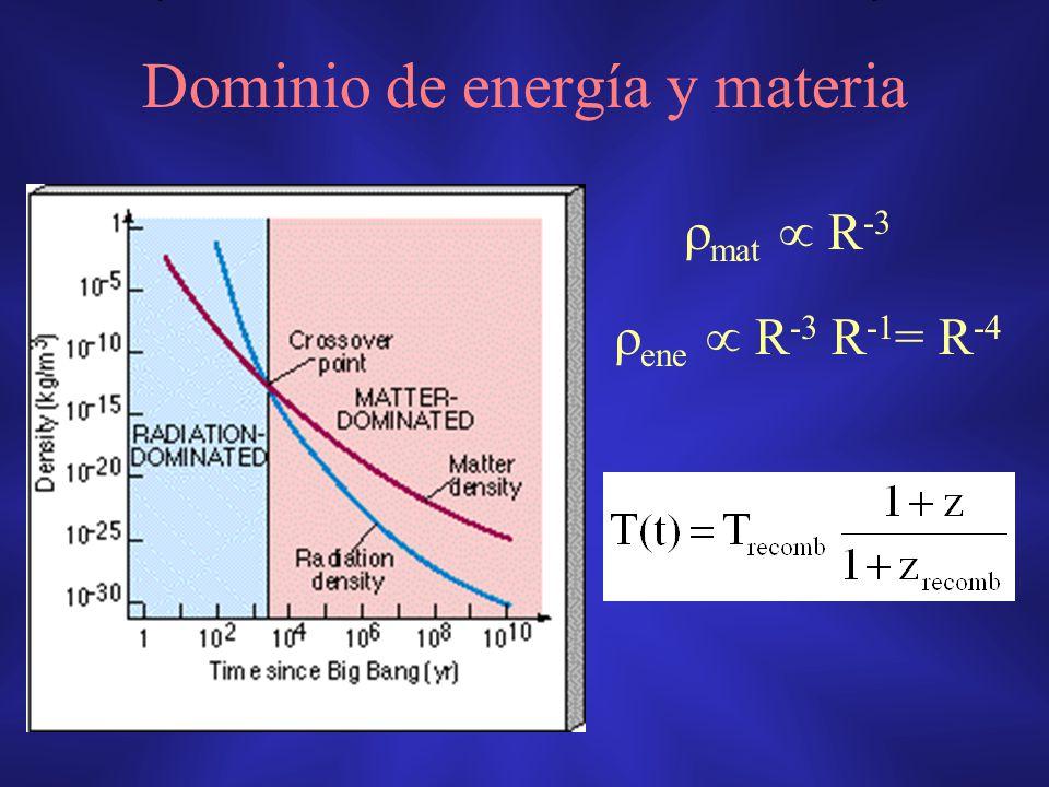 Dominio de energía y materia