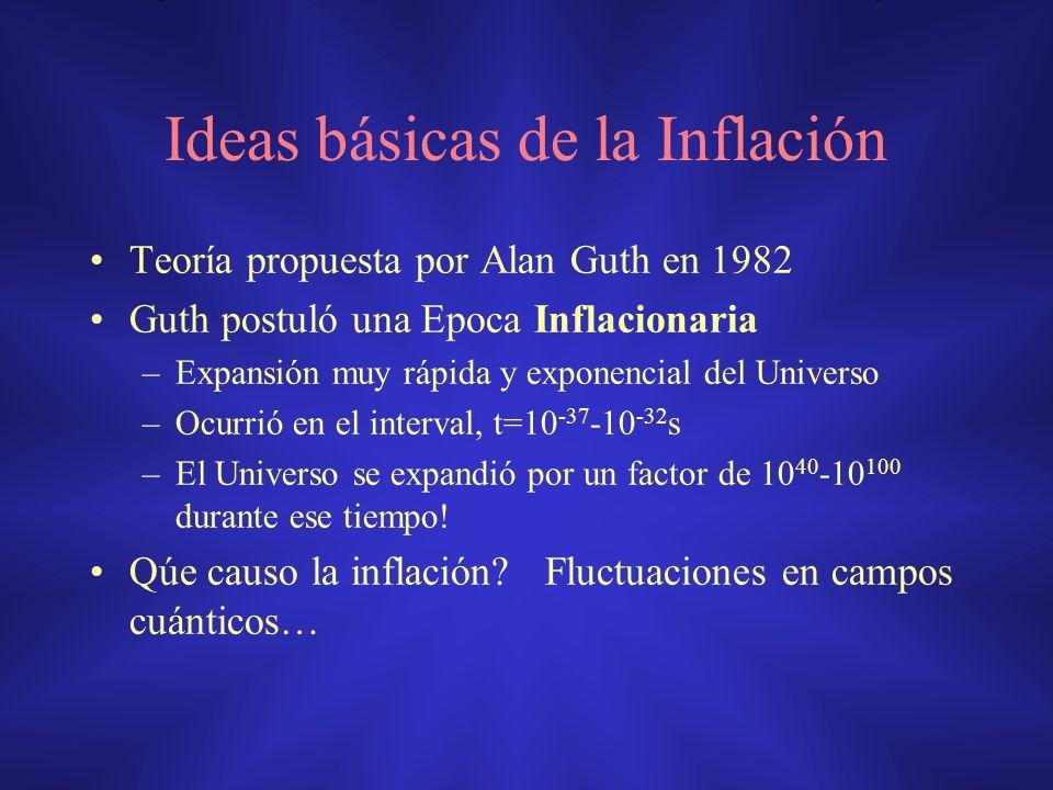 Ideas básicas de la Inflación
