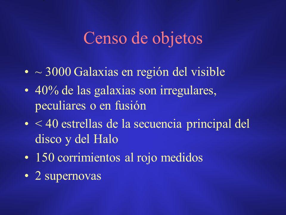 Censo de objetos ~ 3000 Galaxias en región del visible