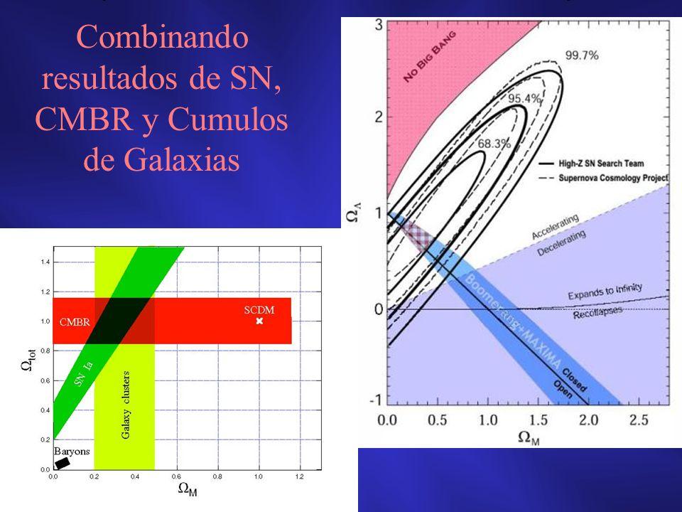 Combinando resultados de SN, CMBR y Cumulos de Galaxias