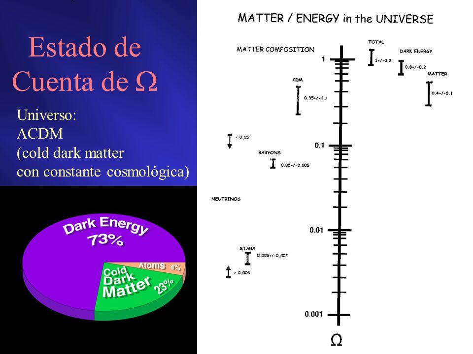Estado de Cuenta de  Universo: CDM (cold dark matter