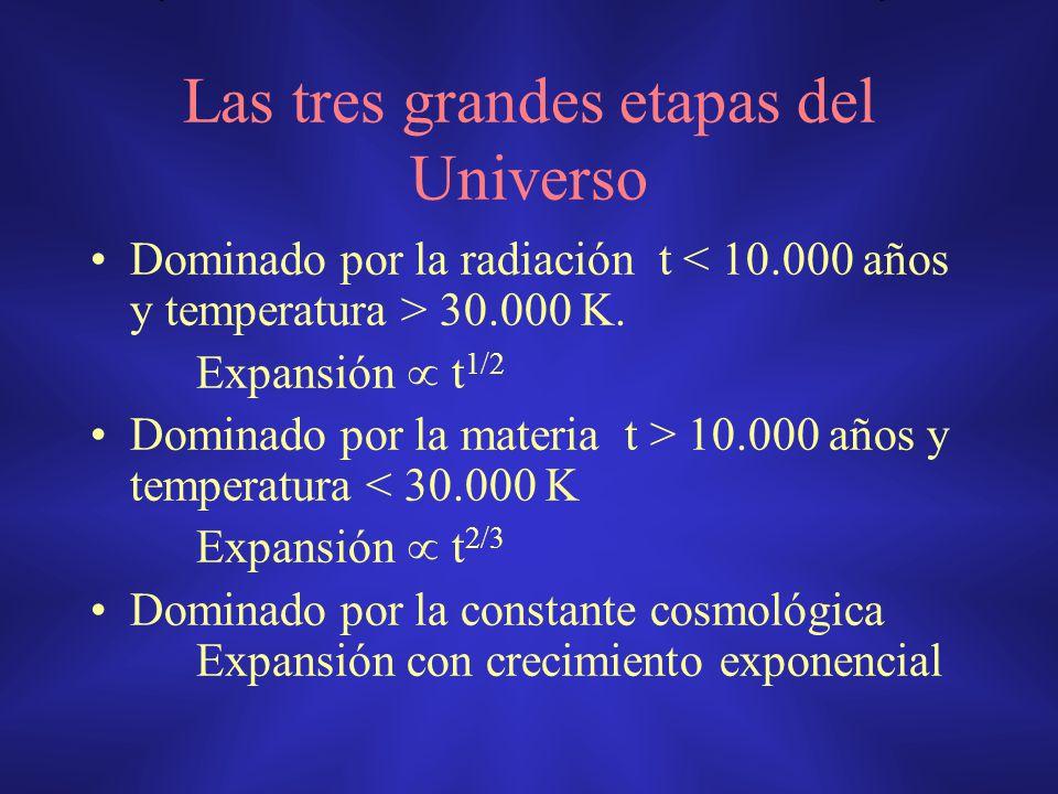 Las tres grandes etapas del Universo