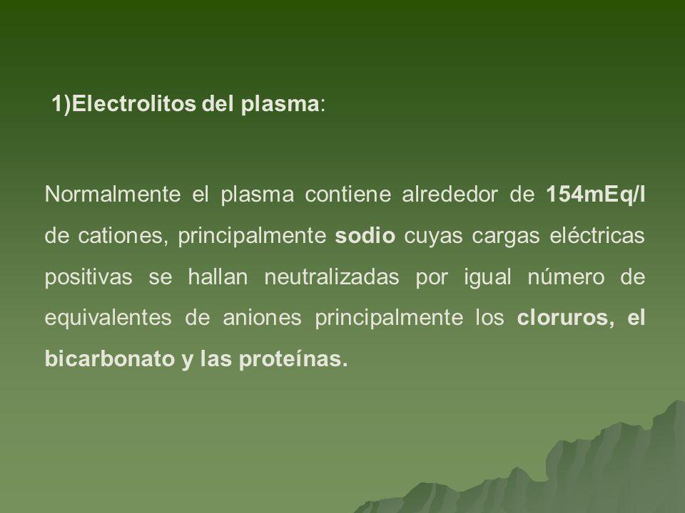 1)Electrolitos del plasma: