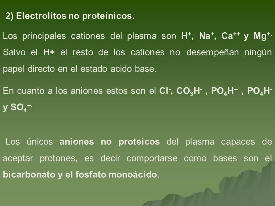 2) Electrolitos no proteínicos.
