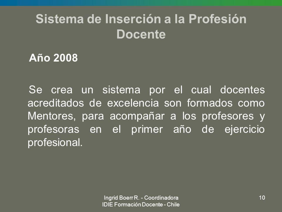 Sistema de Inserción a la Profesión Docente