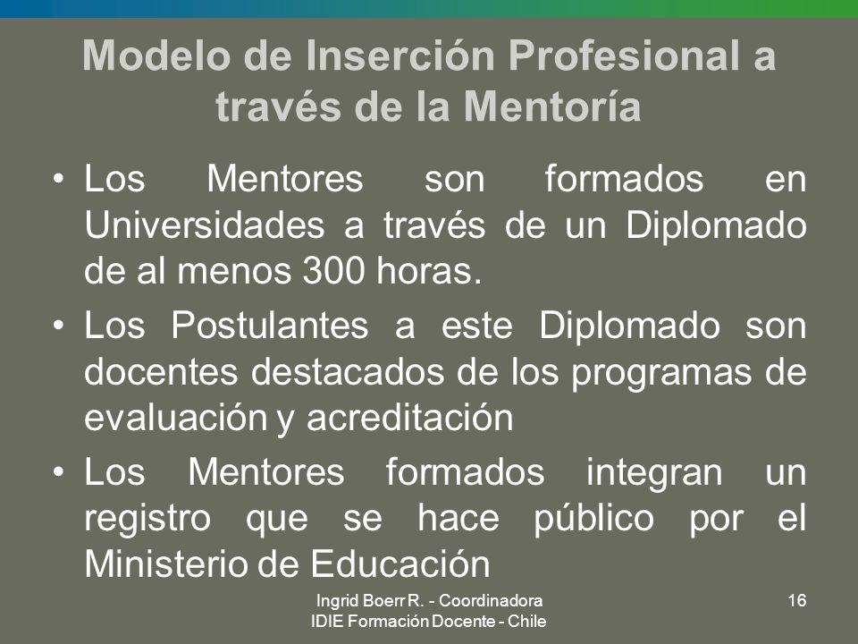 Modelo de Inserción Profesional a través de la Mentoría
