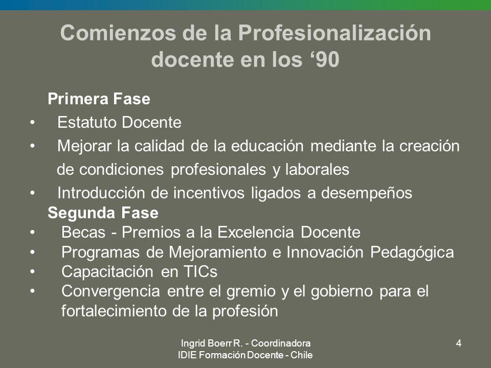 Comienzos de la Profesionalización docente en los '90