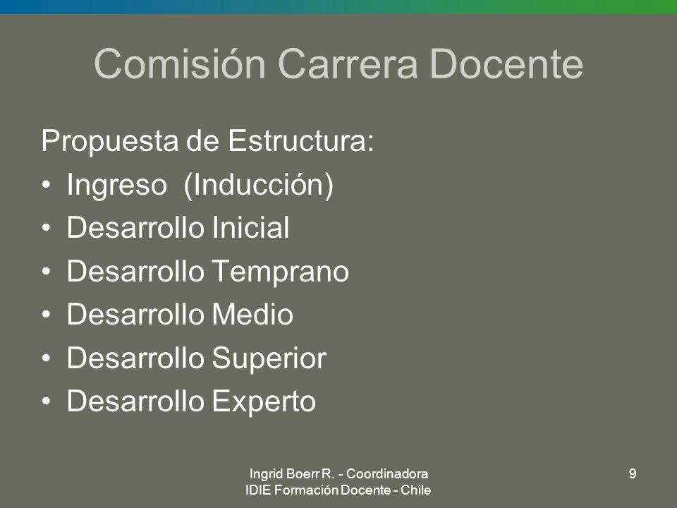 Comisión Carrera Docente