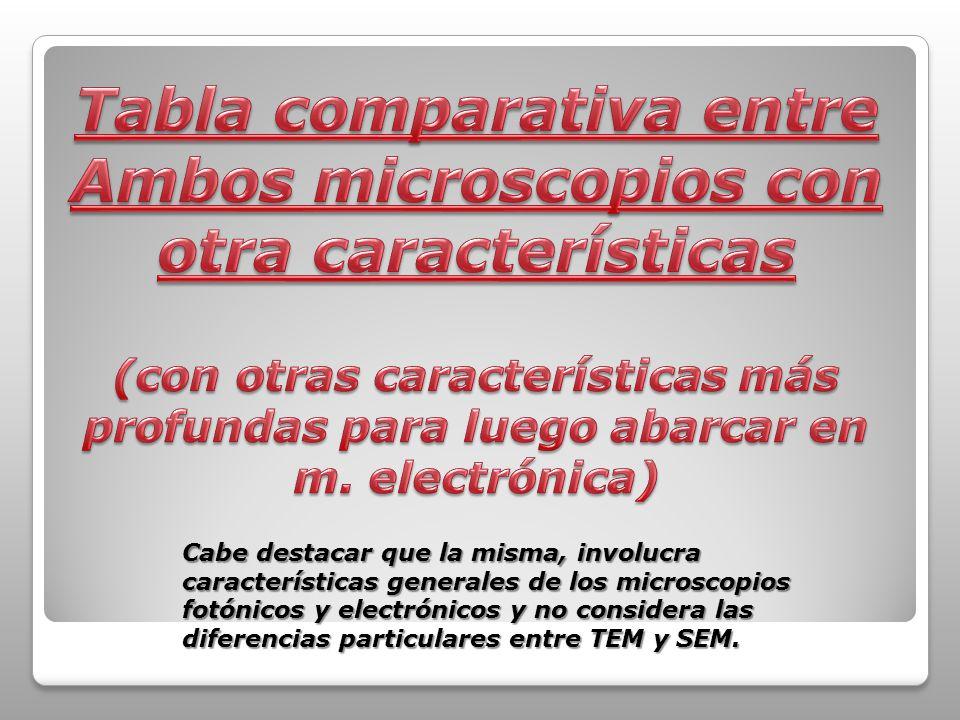 Tabla comparativa entre Ambos microscopios con otra características
